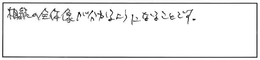 吉澤塾 半年コースの参加者の声画像154
